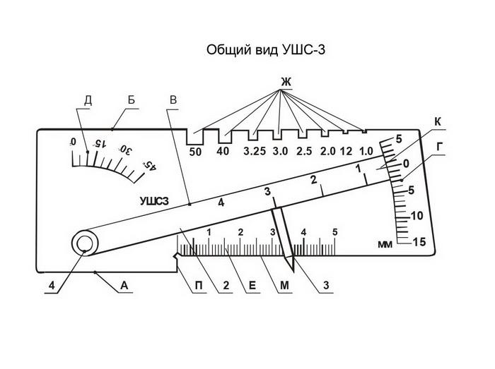 универсальный шаблон сварщика УШС-3 фото